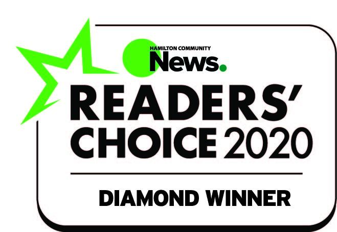 Readers' Choice 2020